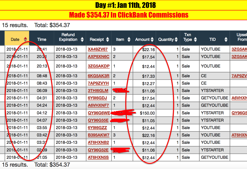 how to make money with day to day